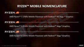 60167_05_amd-ryzen-apu-vega-gpu-leaked-already-available