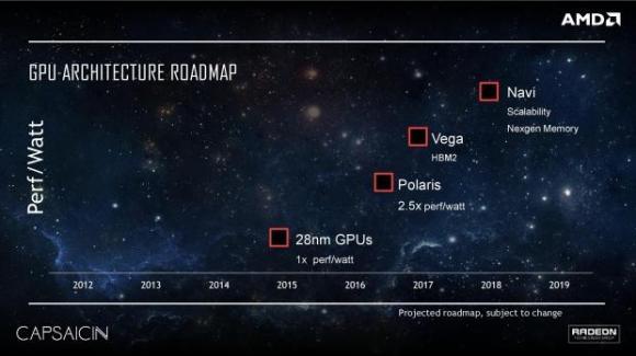 AMD Navi roadmap
