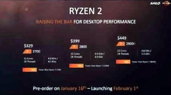 AMD-Ryzen-2-angebliche-Praesentationsfolie-FAKE