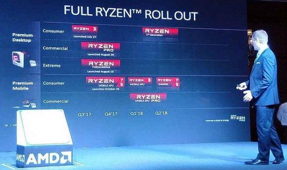 AMD-Ryzen-Roadmap-Q3-2017-bis-Q2-2018.vorschau2