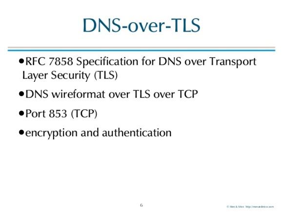 DNS over TLS