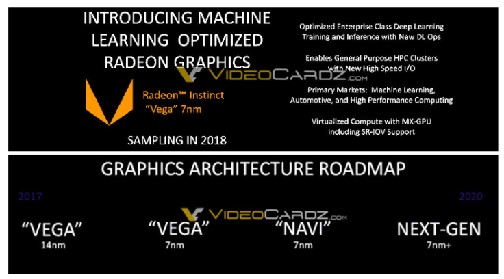 60421_03_amd-radeon-gpu-roadmap-navi-2018-next-gen-2020_full