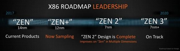 AMD-x86-Architektur-Roadmap-2017-2020