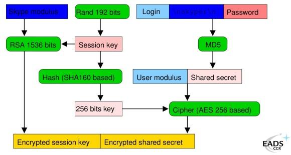 OpenSkype