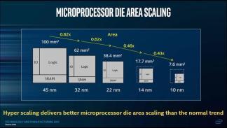537481-die-area-scaling
