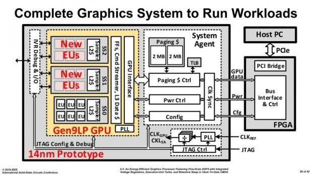 60944_02_intel-teases-discrete-gpu-prototype-powered-raja-koduri