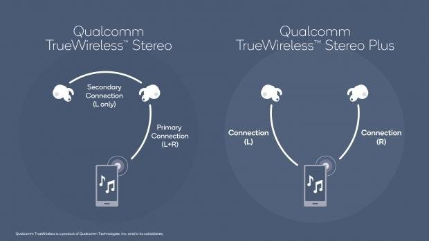 Qualcomm truewireless-stereo-next-gen-wireless-earbuds
