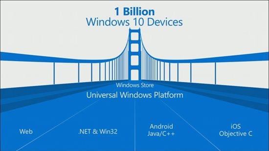 Windows UWP
