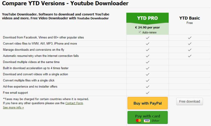 Compare YTD Versions