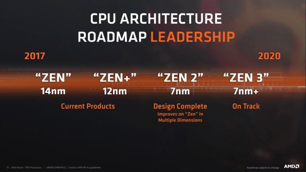 AMD Ryzen 3700
