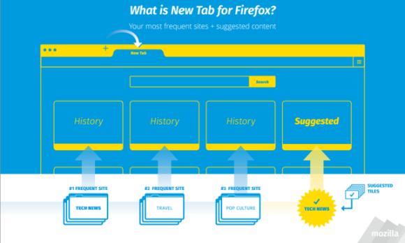 Firefox-New-Tab